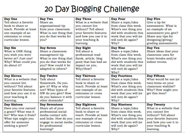 blogging-challenge-pyxt37